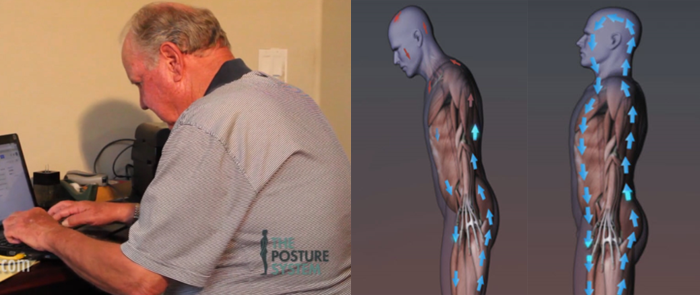 Poor Posture Restricts Blood Flow